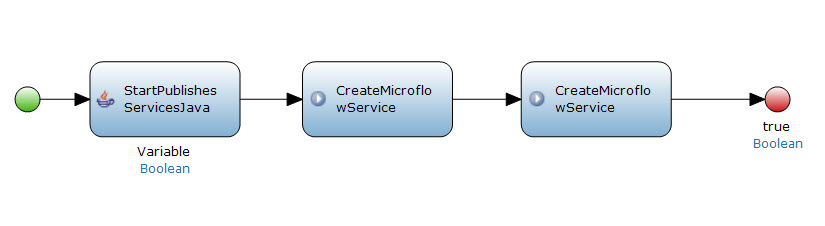 mendix-rest-init-microflow